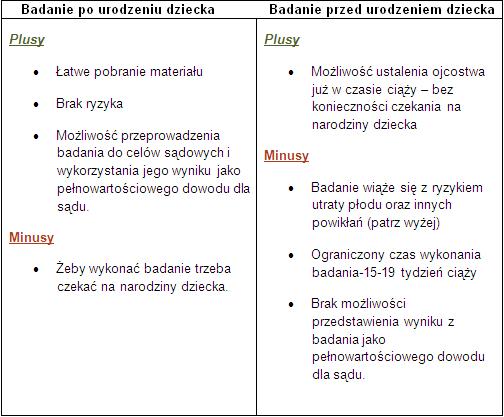 plusy_minusy_prenetal_postnatal